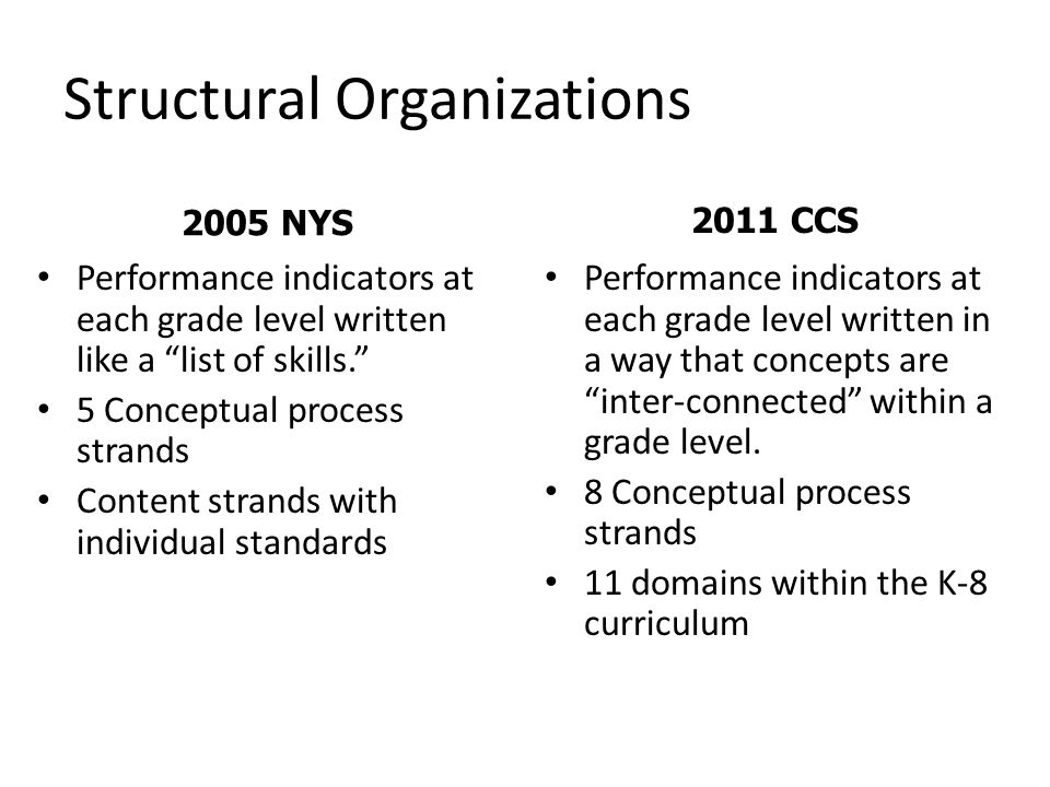 Structural Organizations