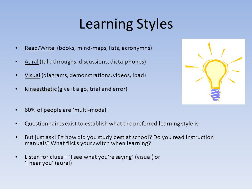 Learning Styles Read/Write (books, mind-maps, lists, acronymns)