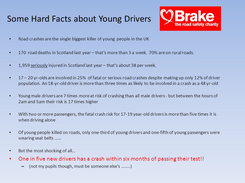 Some Hard Facts about Young Drivers