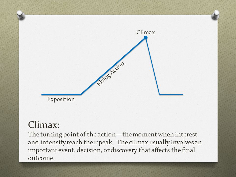 Climax Rising Action. Exposition.