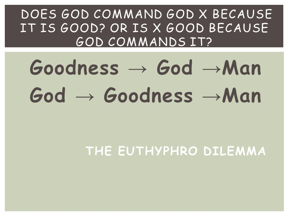 Goodness → God →Man God → Goodness →Man
