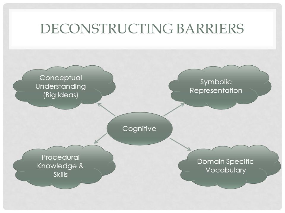 Deconstructing Barriers