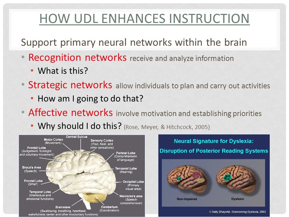 How UDL Enhances Instruction