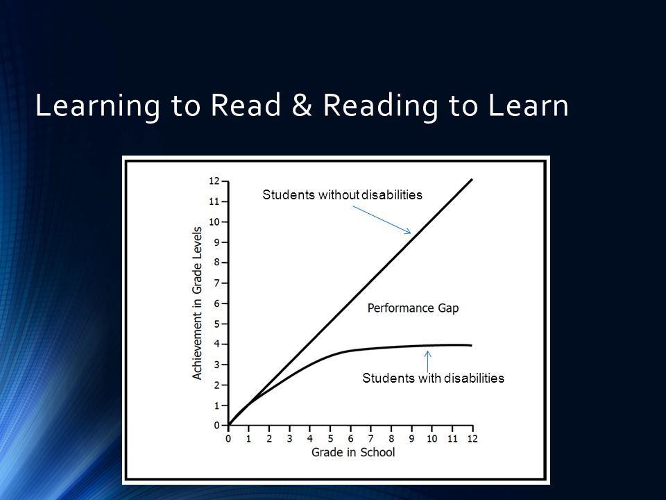 Learning to Read & Reading to Learn