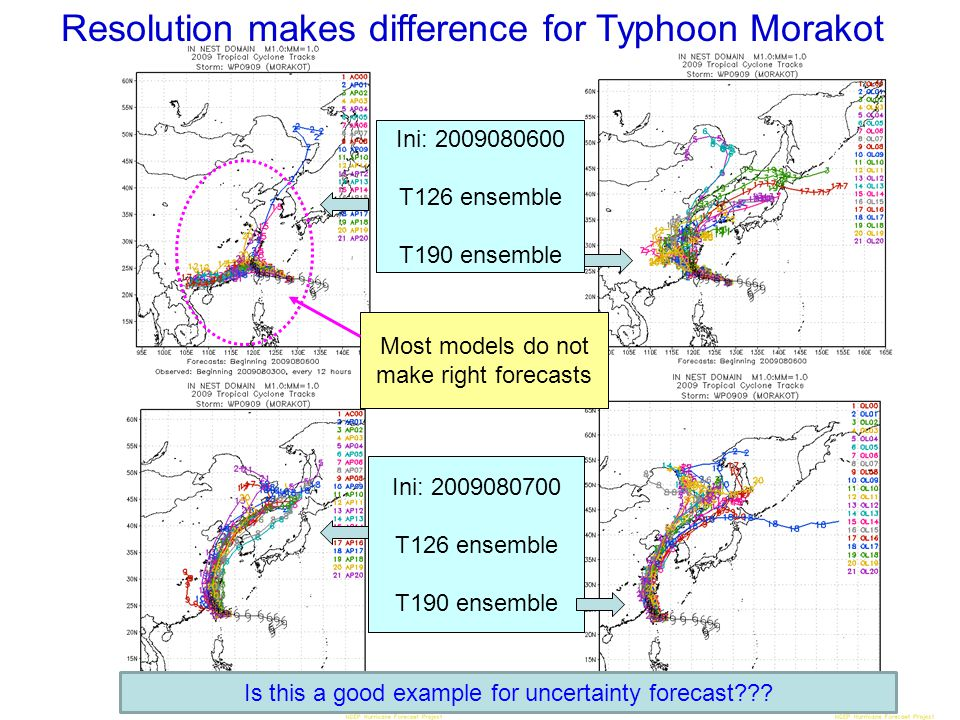 Resolution makes difference for Typhoon Morakot