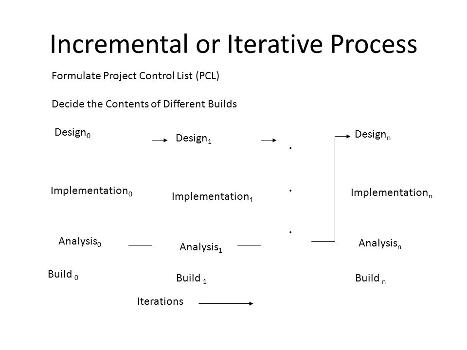 Incremental or Iterative Process