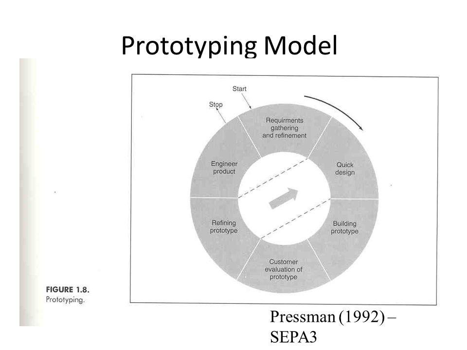 Prototyping Model Pressman (1992) – SEPA3