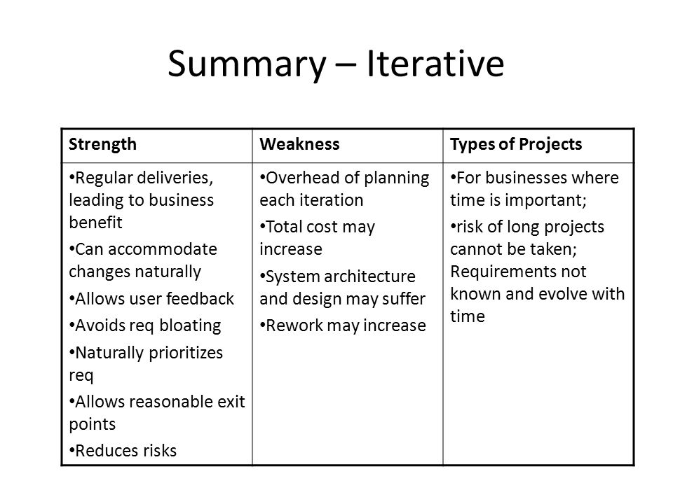 Summary – Iterative Strength Weakness Types of Projects
