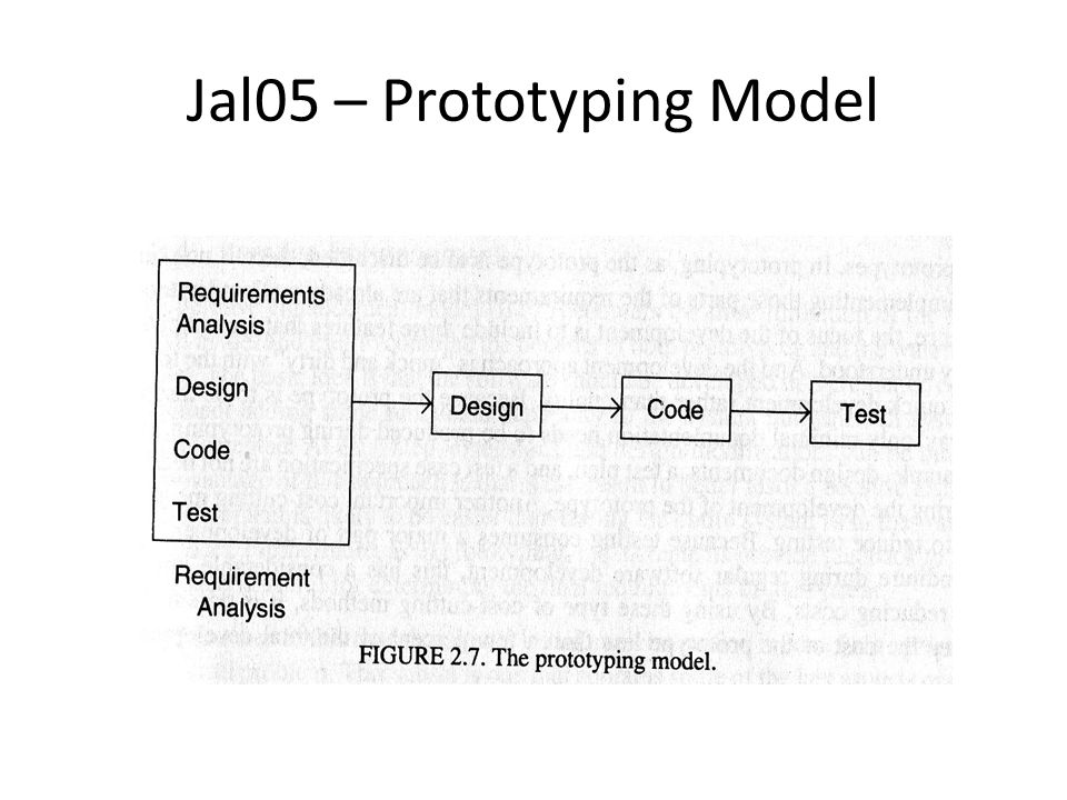 Jal05 – Prototyping Model