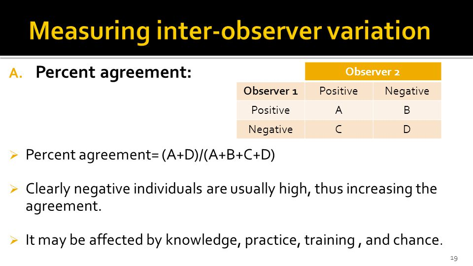 Measuring inter-observer variation