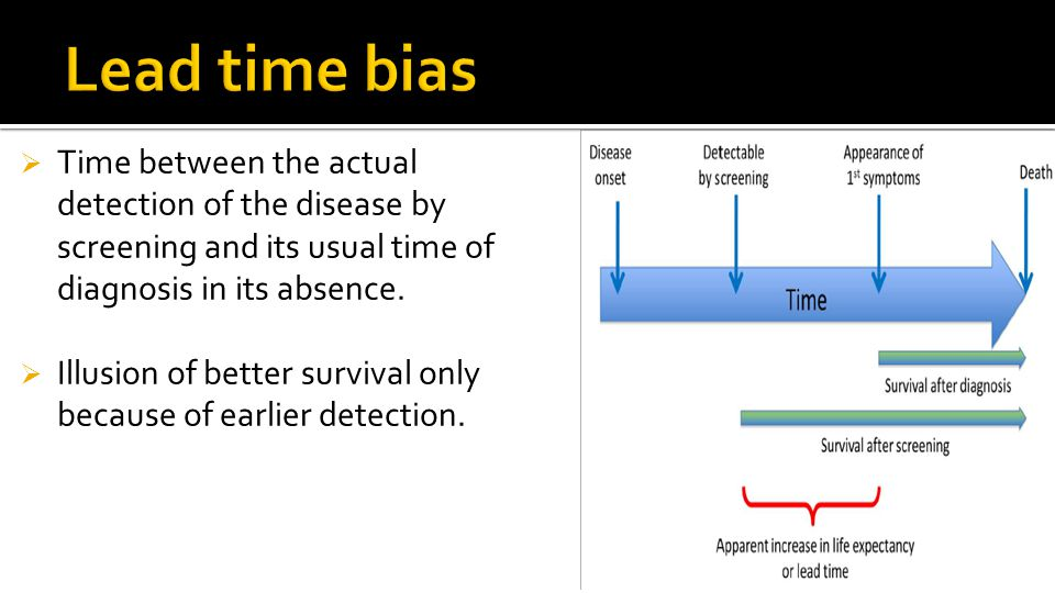 Lead time bias Time between the actual detection of the disease by screening and its usual time of diagnosis in its absence.