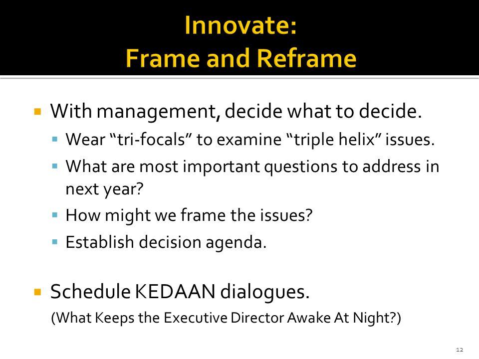 Innovate: Frame and Reframe