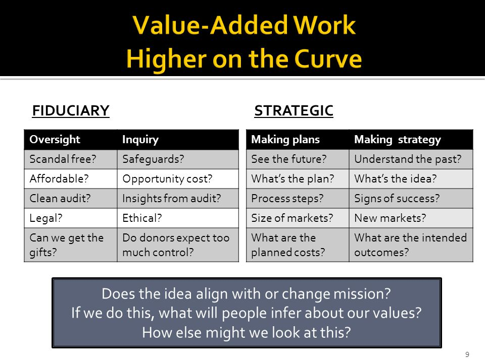 Value-Added Work Higher on the Curve