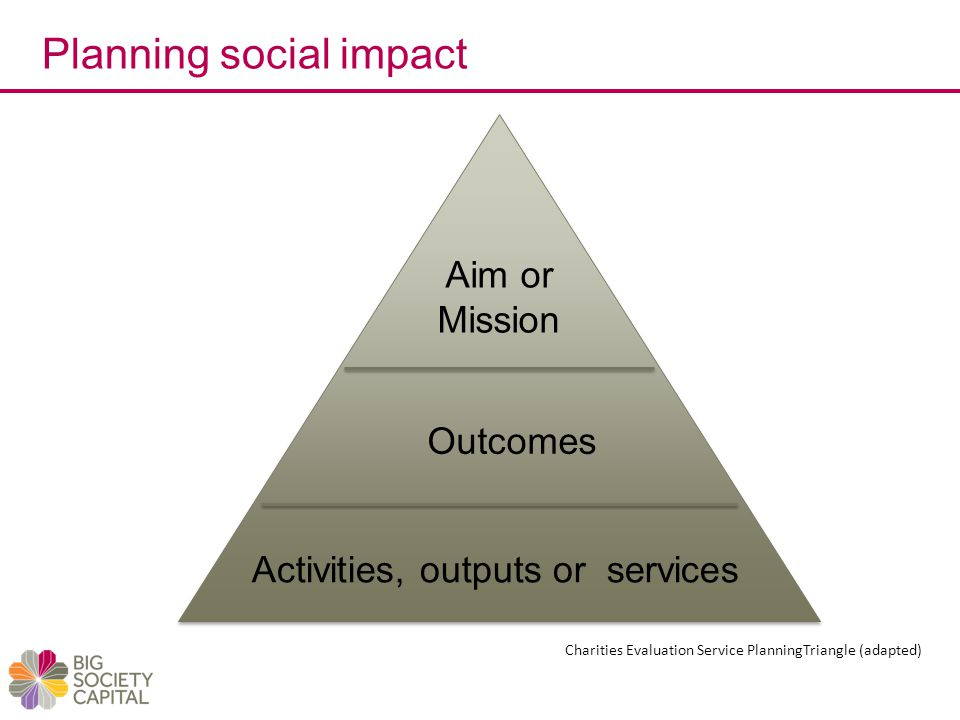 Planning social impact