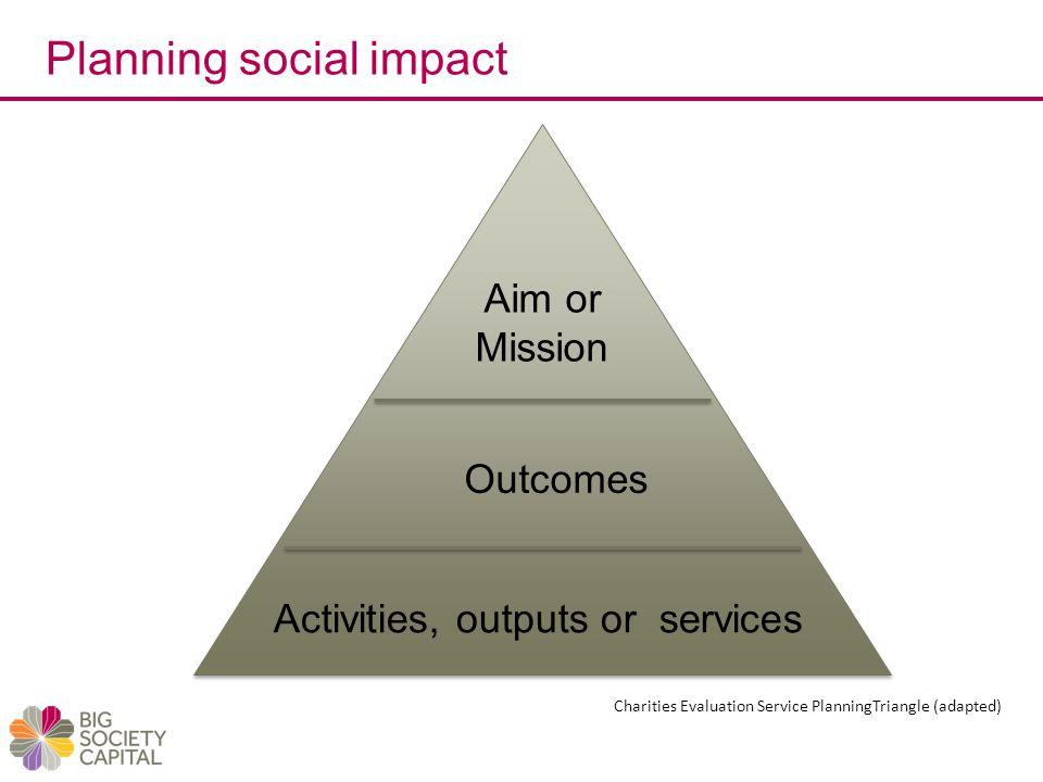 Planning social impact