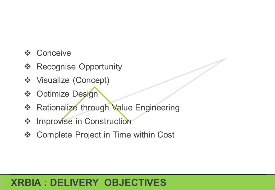XRBIA : DELIVERY OBJECTIVES