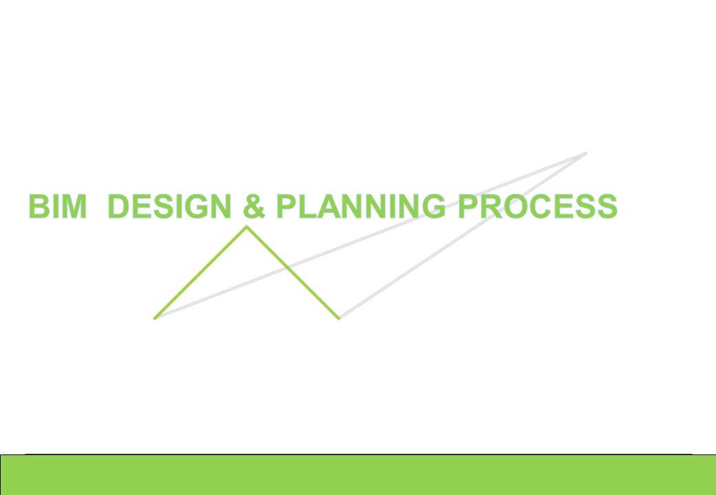 BIM DESIGN & PLANNING PROCESS