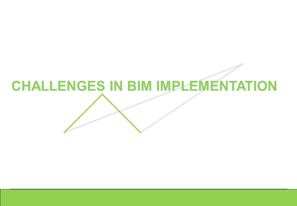 CHALLENGES IN BIM IMPLEMENTATION