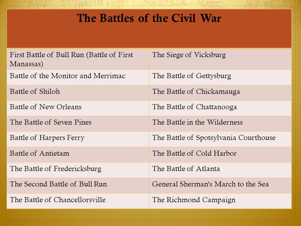 The Battles of the Civil War