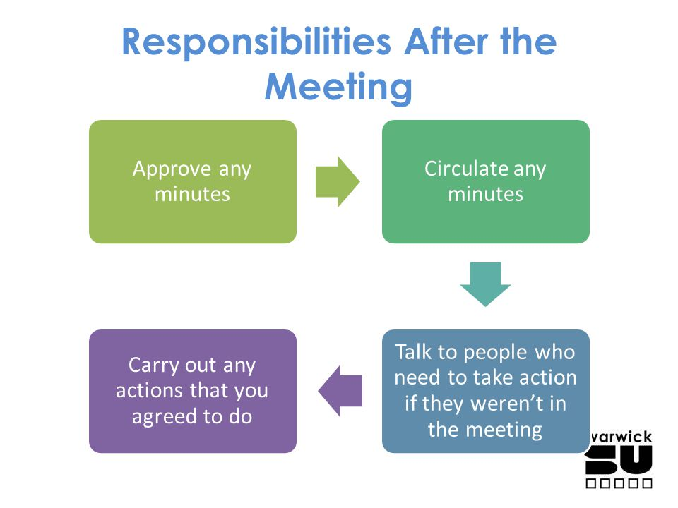 Responsibilities After the Meeting