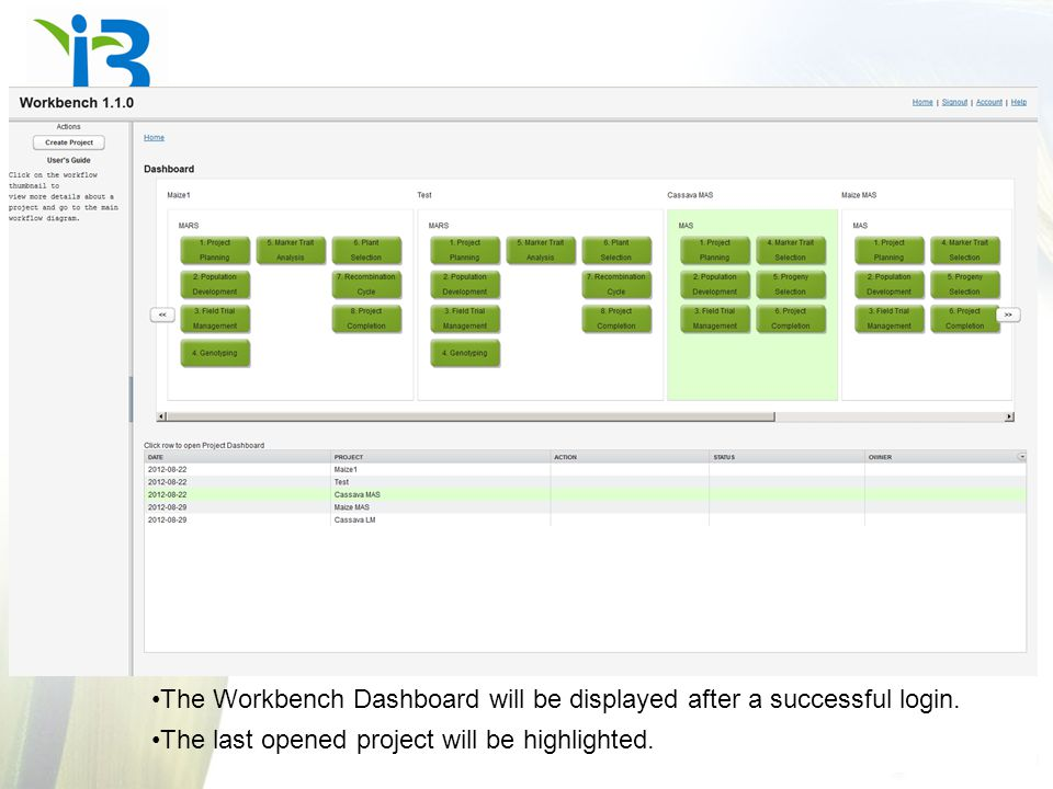 The Workbench Dashboard will be displayed after a successful login.