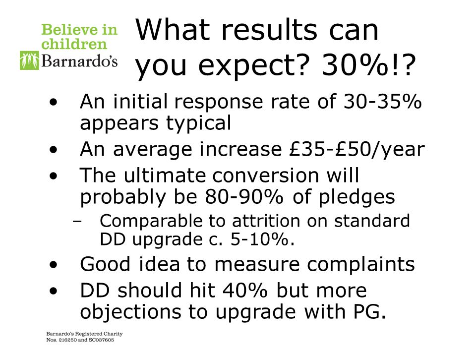 What results can you expect 30%!