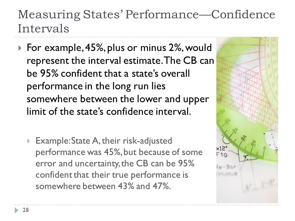 Measuring States' Performance—Confidence Intervals
