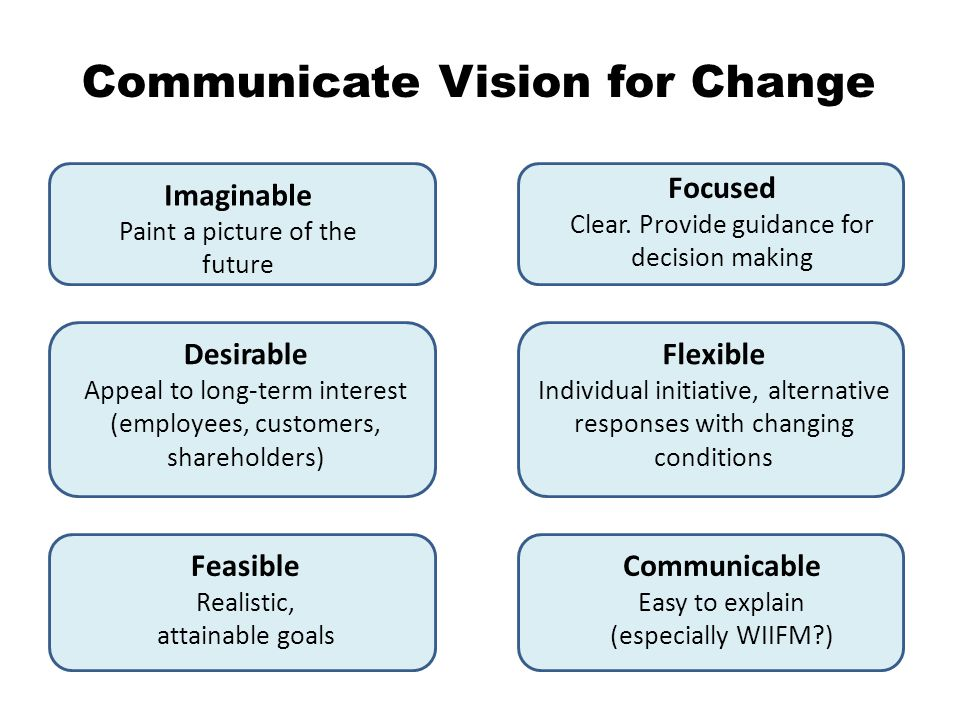 Communicate Vision for Change