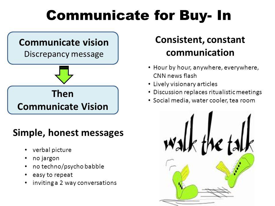 Consistent, constant communication Simple, honest messages