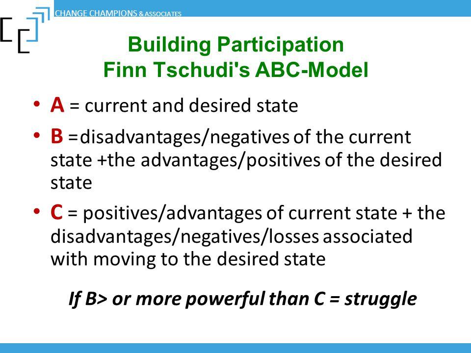 Building Participation Finn Tschudi s ABC-Model