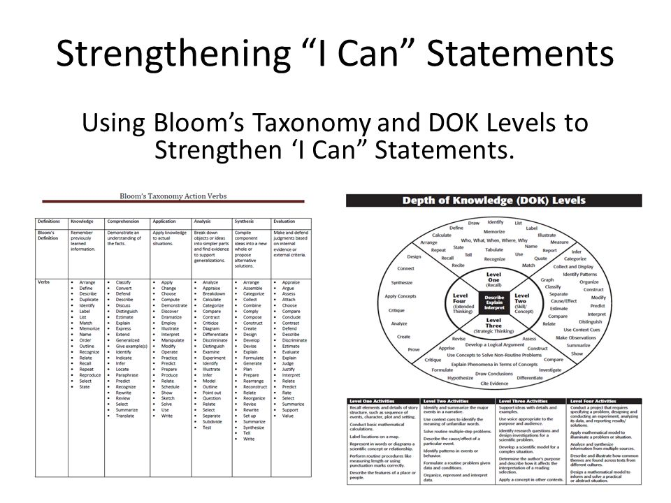 Strengthening I Can Statements