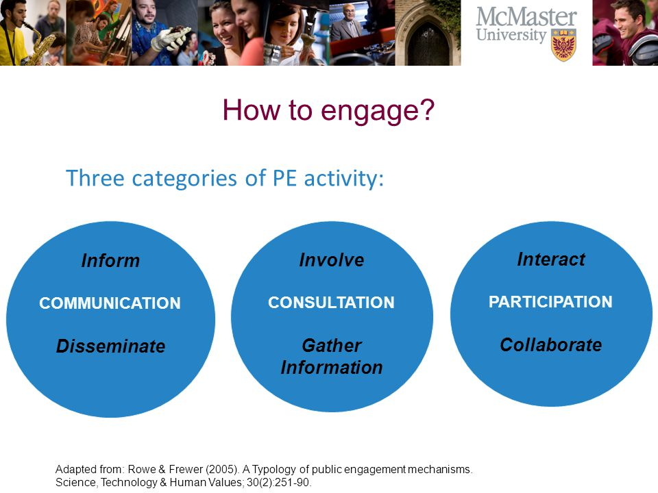 How to engage Three categories of PE activity: Inform Disseminate