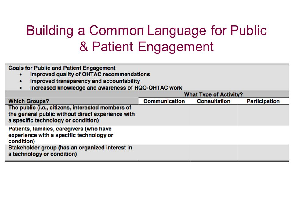 Building a Common Language for Public & Patient Engagement