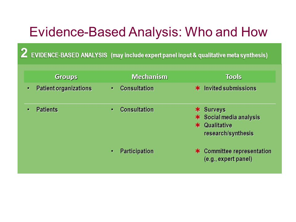Evidence-Based Analysis: Who and How