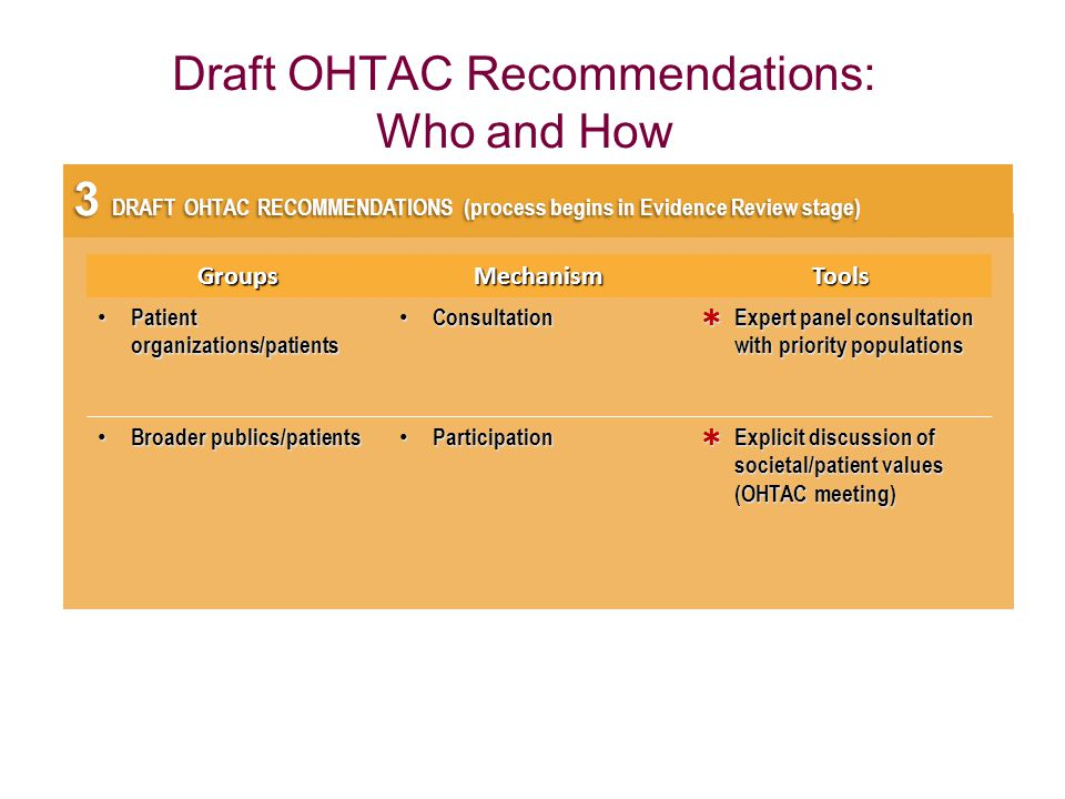 Draft OHTAC Recommendations: Who and How