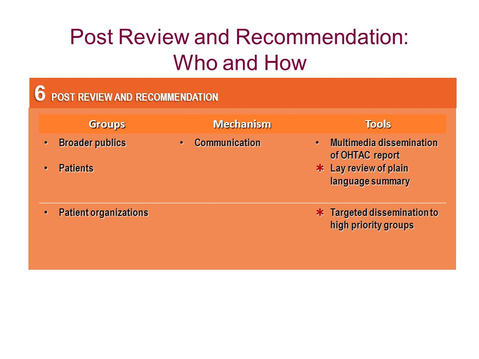 Post Review and Recommendation: Who and How