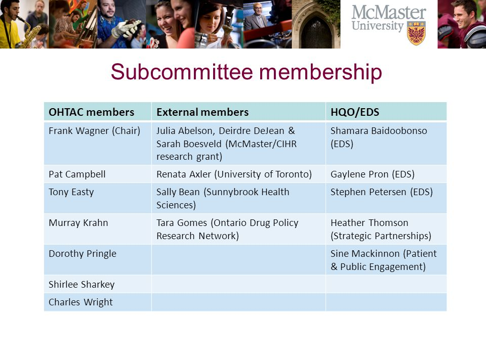 Subcommittee membership