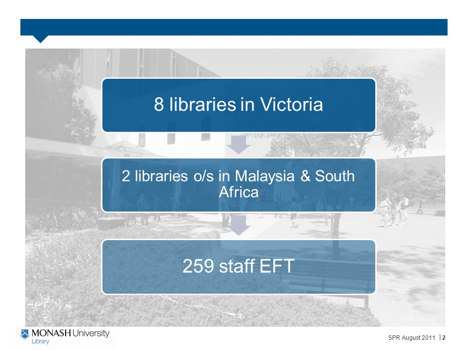 2 libraries o/s in Malaysia & South Africa