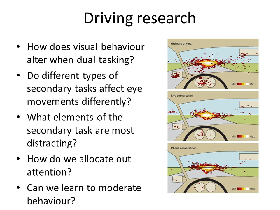 Driving research How does visual behaviour alter when dual tasking