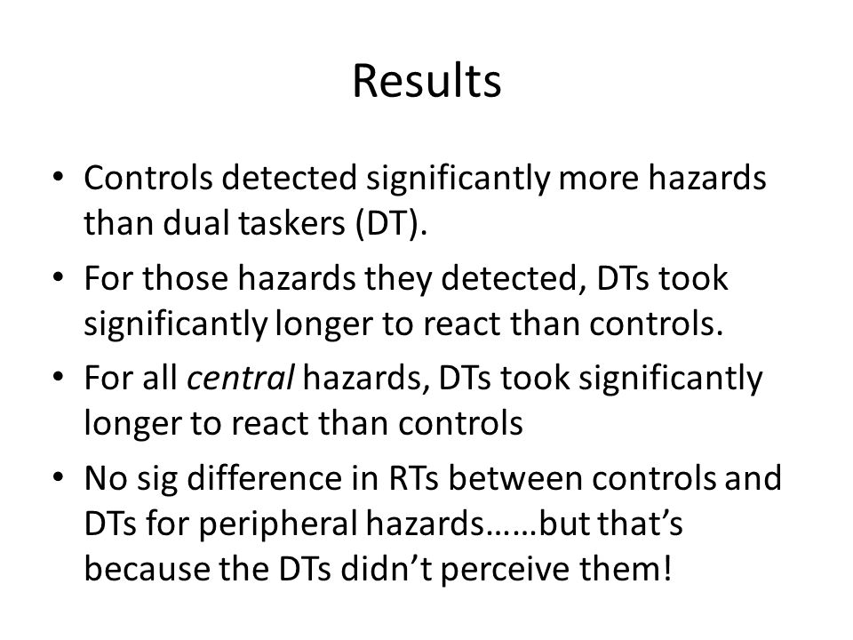 Results Controls detected significantly more hazards than dual taskers (DT).
