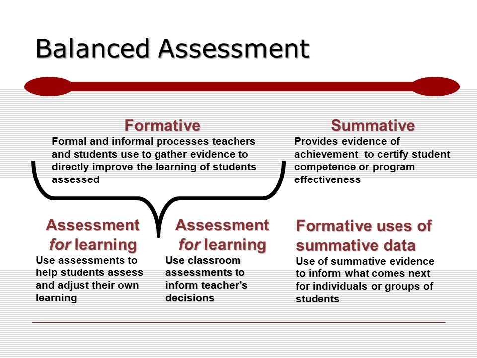 Assessment for learning Assessment for learning
