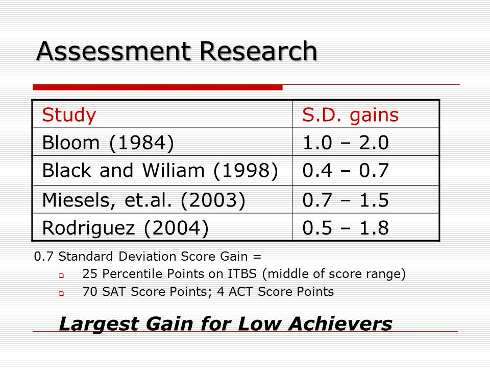 Assessment Research Study S.D. gains Bloom (1984) 1.0 – 2.0