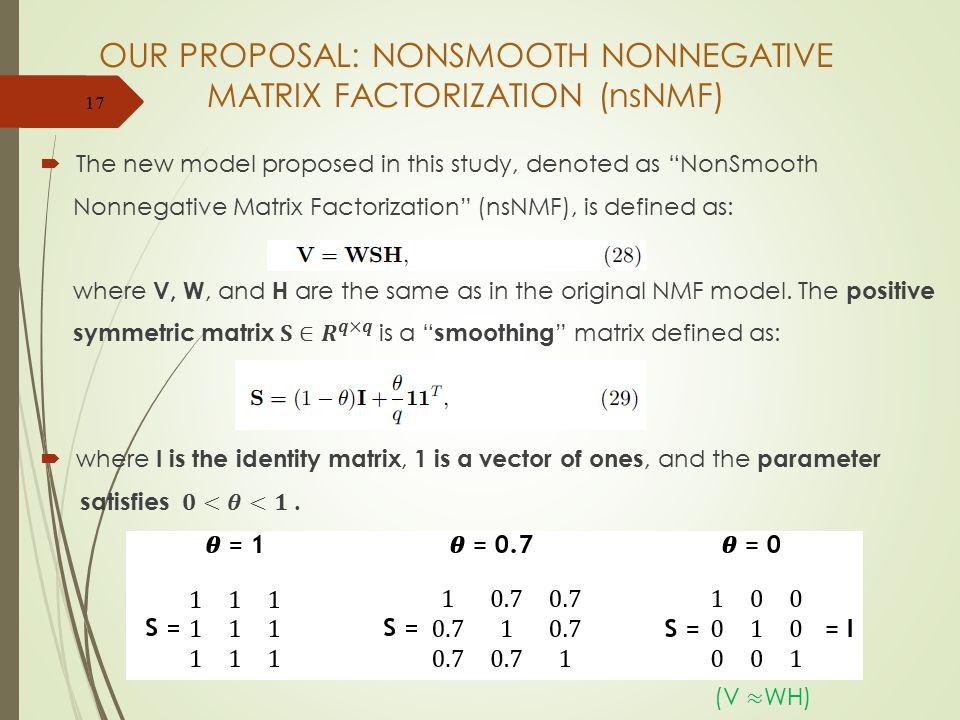 OUR PROPOSAL: NONSMOOTH NONNEGATIVE MATRIX FACTORIZATION (nsNMF)