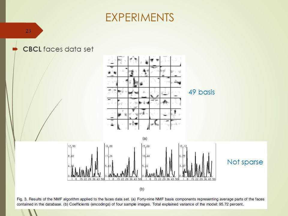 EXPERIMENTS CBCL faces data set 49 basis Not sparse