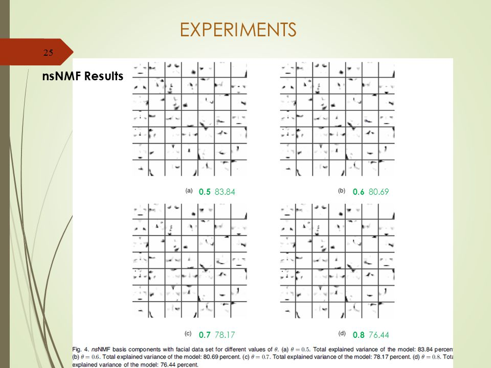 EXPERIMENTS nsNMF Results 0.5 83.84 0.6 80.69 0.7 78.17 0.8 76.44