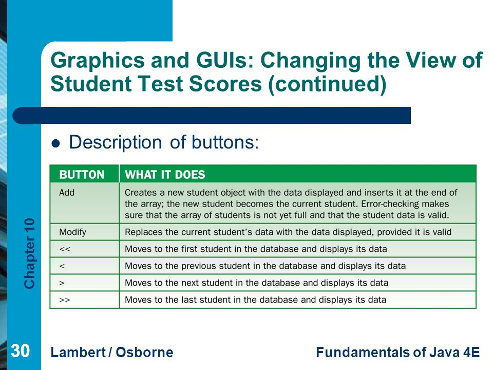 Graphics and GUIs: Changing the View of Student Test Scores (continued)