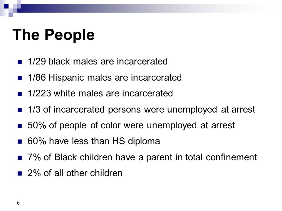 The People 1/29 black males are incarcerated