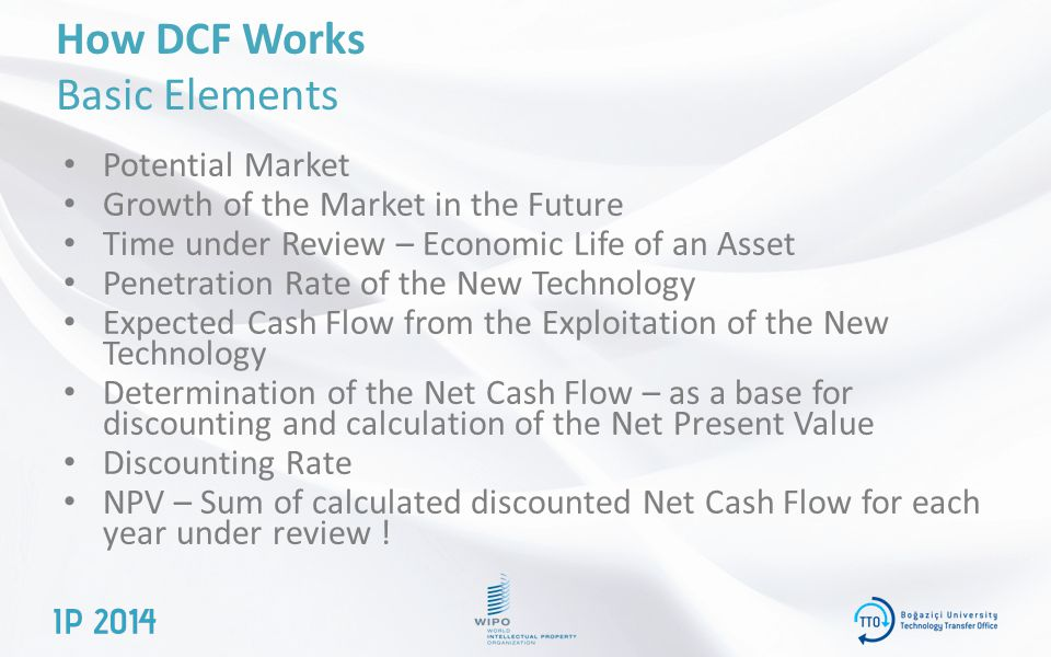 How DCF Works Basic Elements