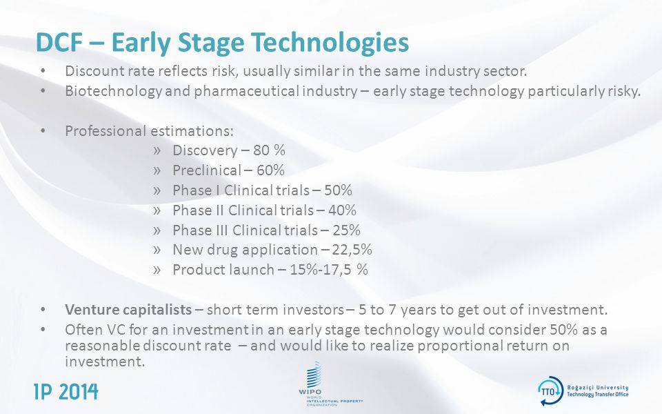 DCF – Early Stage Technologies