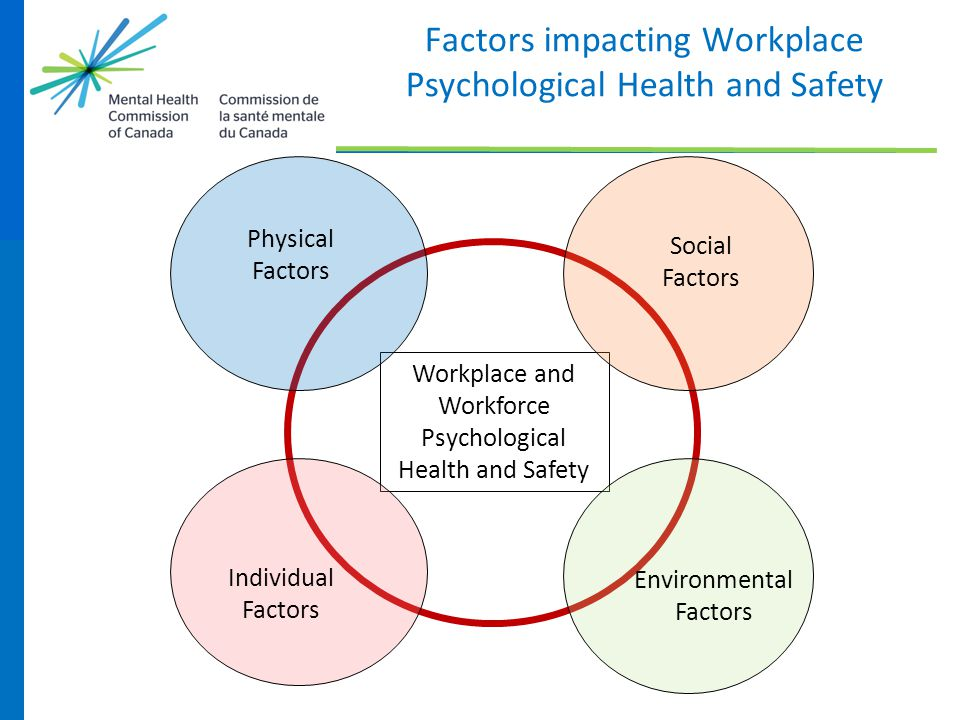 Factors impacting Workplace Psychological Health and Safety
